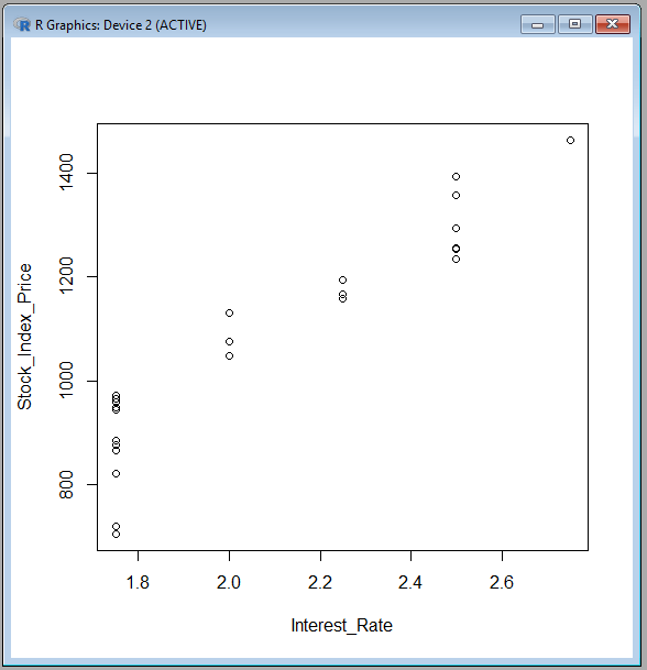 Multiple Linear Regression in R